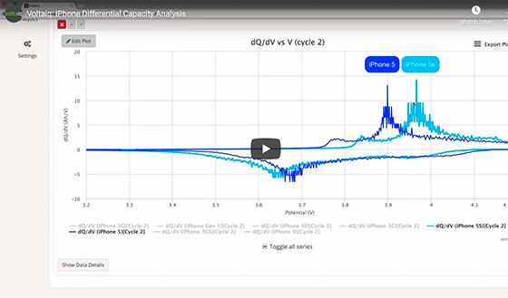 iPhone differential capacity analysis using Voltaiq