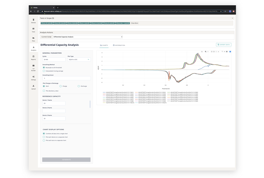Advanced Analytics: Differential capacity analysis